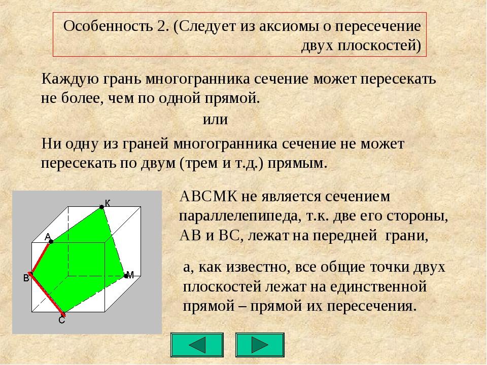 Особенность 2. (Следует из аксиомы о пересечение двух плоскостей) Каждую гран...