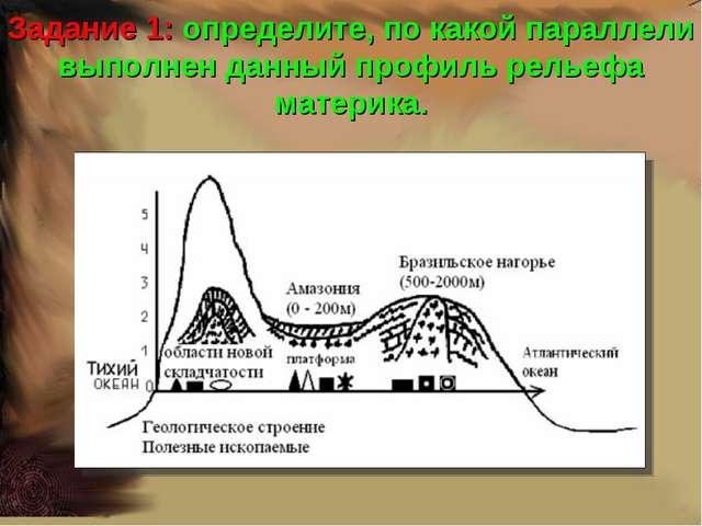 Задание 1: определите, по какой параллели выполнен данный профиль рельефа мат...