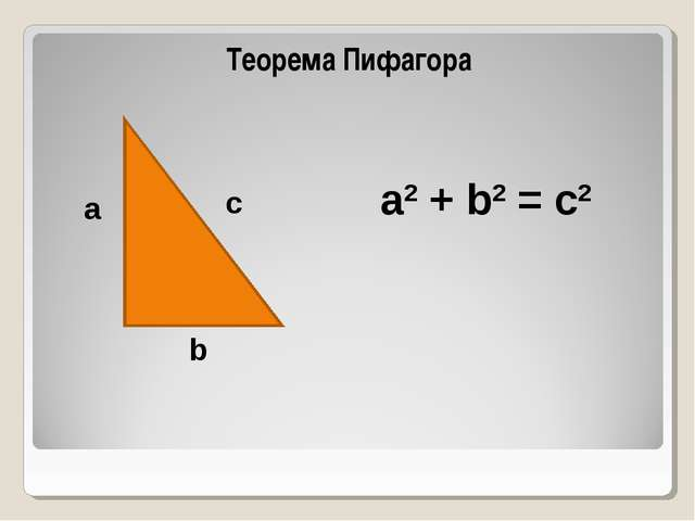 Теорема Пифагора a b c a2 + b2 = c2