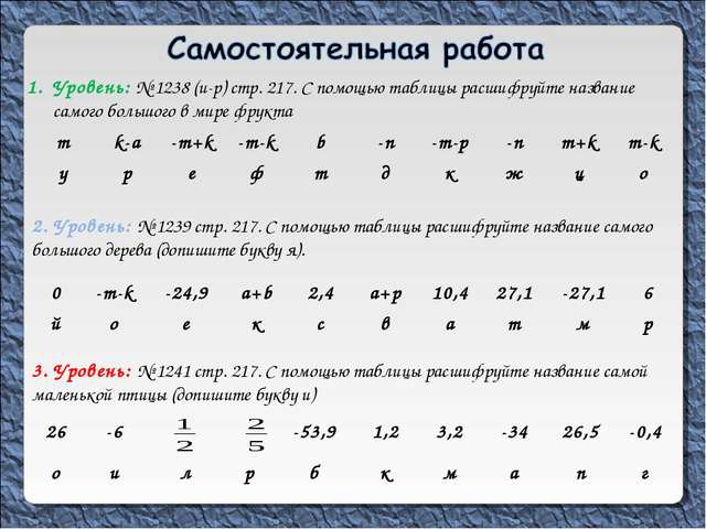 Уровень: № 1238 (и-р) стр. 217. С помощью таблицы расшифруйте название самого...