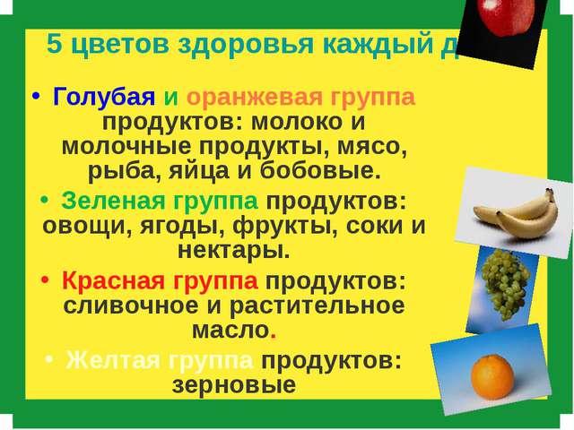5 цветов здоровья каждый день Голубая и оранжевая группа продуктов: молоко и...