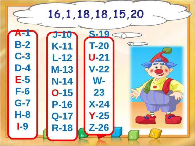 A-1 B-2 C-3 D-4 E-5 F-6 G-7 H-8 I-9 J-10 K-11 L-12 M-13 N-14 O-15 P-16 Q-17 R...