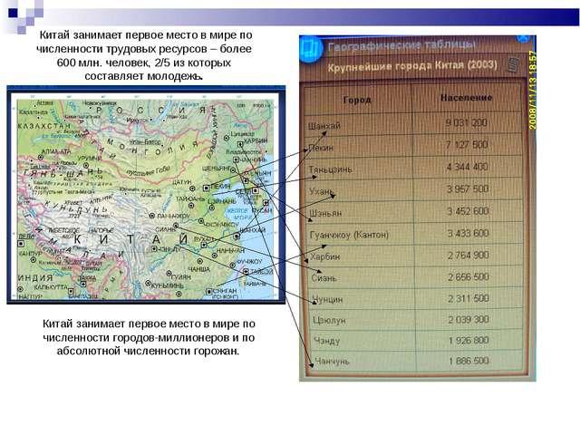 Китай занимает первое место в мире по численности городов-миллионеров и по аб...