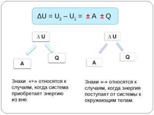 Знаки «+» относятся к случаям, когда система приобретает энергию из вне. Зна