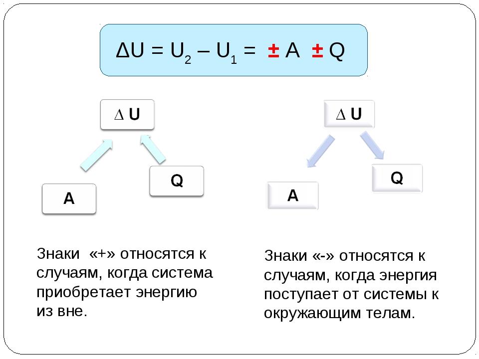 Знаки «+» относятся к случаям, когда система приобретает энергию из вне. Зна...