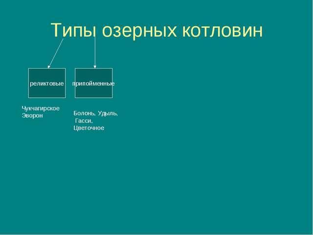 Типы озерных котловин реликтовые припойменные Чукчагирское Эворон Болонь, Уды...