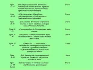 Урок 13-15День здорового питания. Введение и активизация лексики по теме. П