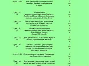Урок 35-36День британской и татарстанской истории. Введение и активизация ле