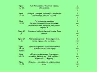 Урок 52-53Пгт Алексеевское Изучение карты, обсуждение.2 часа Урок 54-56Б