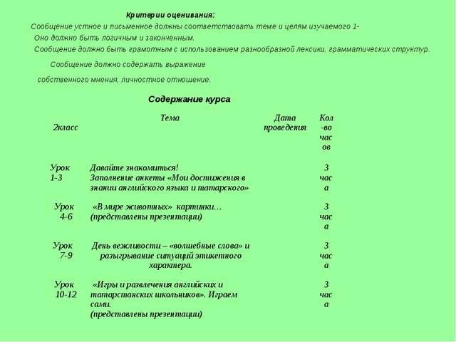 Критерии оценивания: Сообщение устное и письменное должны соответствовать тем...