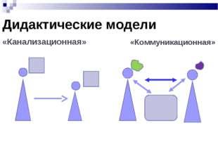 Дидактические модели «Канализационная» «Коммуникационная»