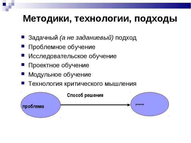 Методики, технологии, подходы Задачный (а не заданиевый) подход Проблемное о...