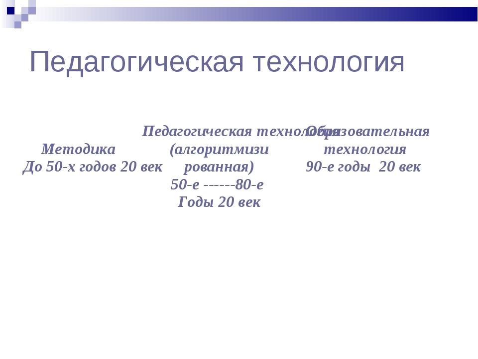 Педагогическая технология Методика До 50-х годов 20 векПедагогическая технол...