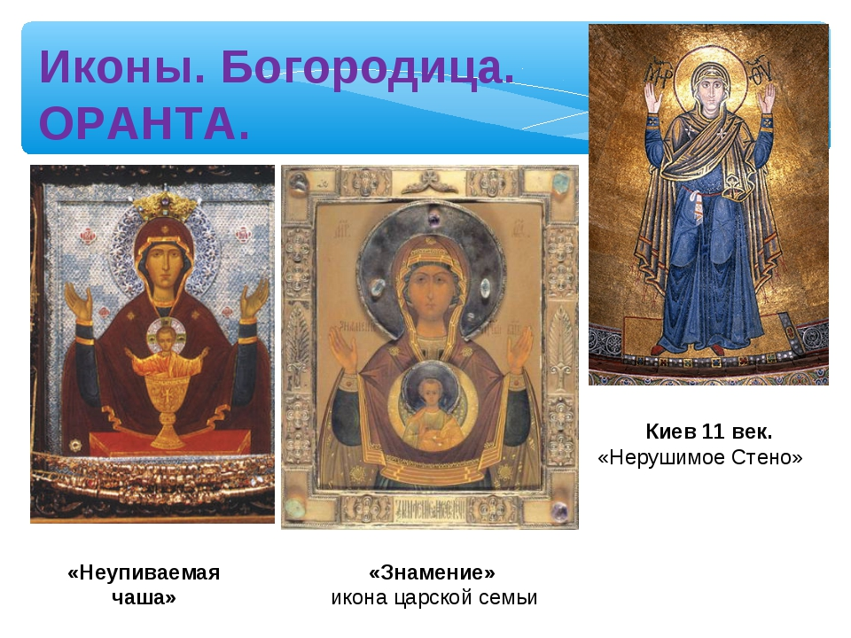 Иконы. Богородица. ОРАНТА. Киев 11 век. «Нерушимое Стено» «Знамение» икона ца...