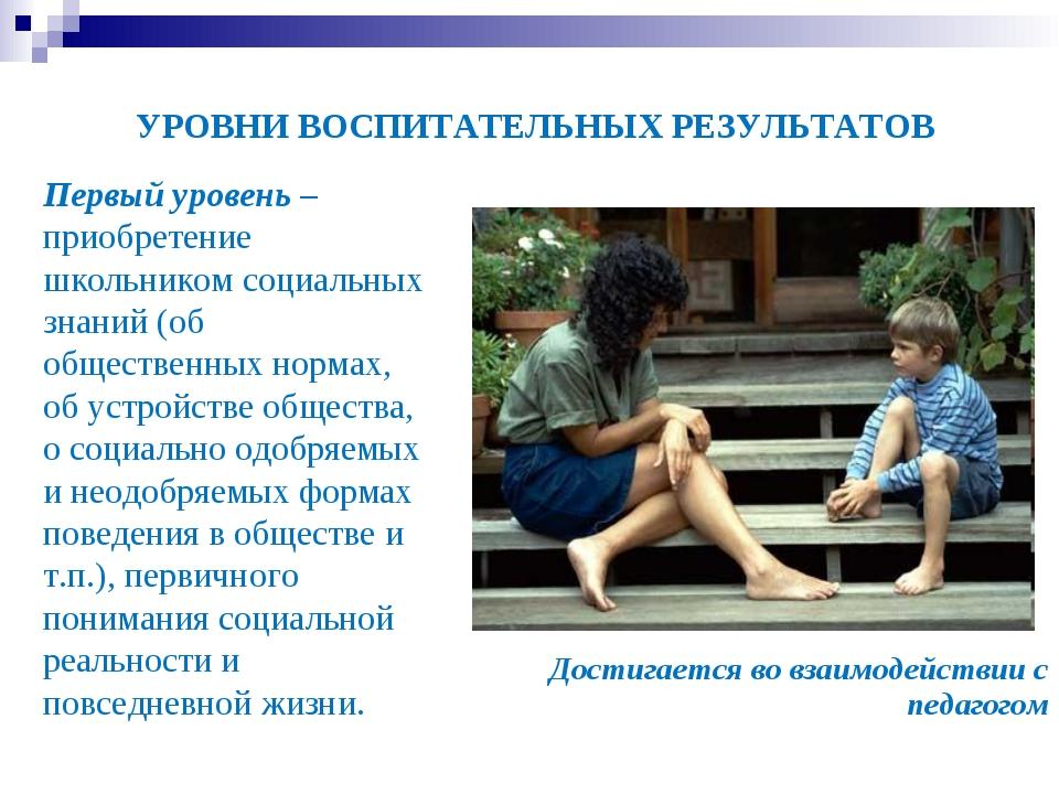 УРОВНИ ВОСПИТАТЕЛЬНЫХ РЕЗУЛЬТАТОВ Достигается во взаимодействии с педагогом П...