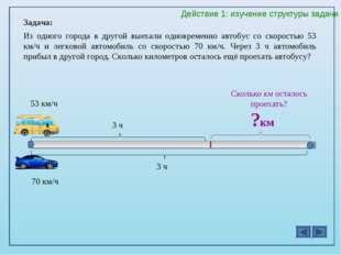 Из одного города в другой выехали одновременно автобус со скоростью 53 км/ч и