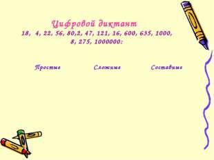 Цифровой диктант 18, 4, 22, 56, 80,2, 47, 121, 16, 600, 635, 1000, 8, 275, 10