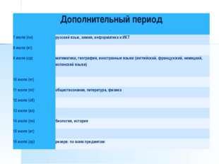 Дополнительный период .  7 июля (пн)русский язык, химия, информатика и ИКТ