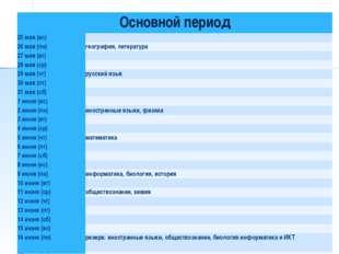 Основной период 25 мая (вс) 26 мая (пн)география, литература 27 мая (вт)