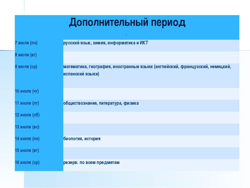Дополнительный период .  7 июля (пн)русский язык, химия, информатика и ИКТ...