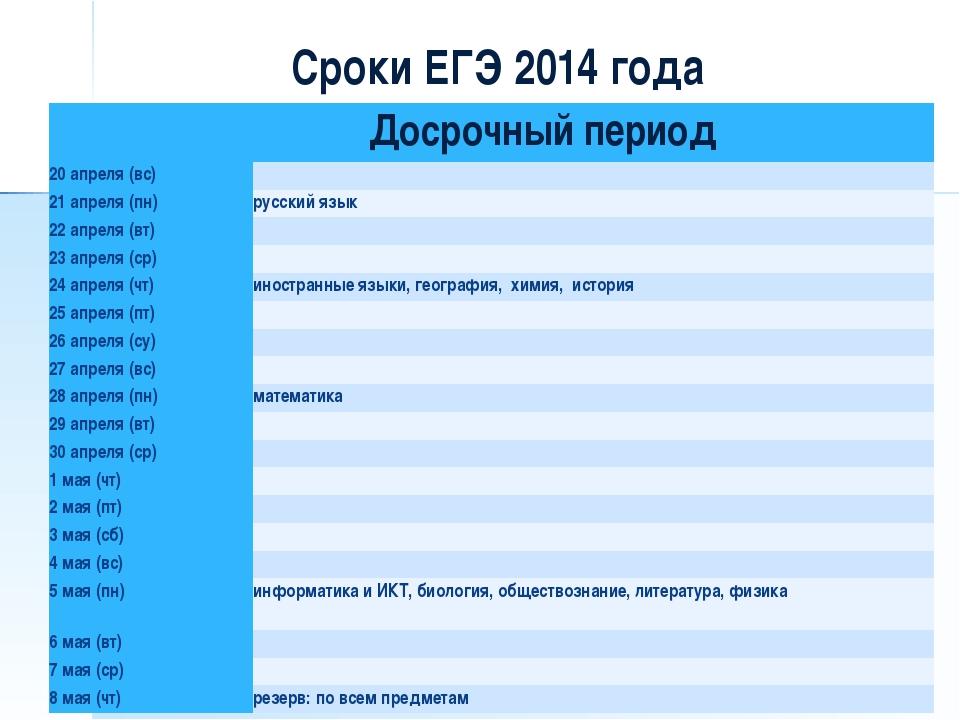 Сроки ЕГЭ 2014 года Досрочный период 20 апреля (вс) 21 апреля (пн)русск...