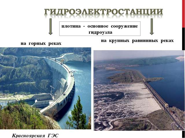 на горных реках Красноярская ГЭС на крупных равнинных реках плотина - основно...