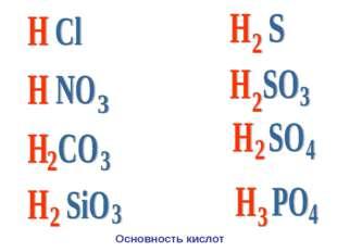 Основность кислот