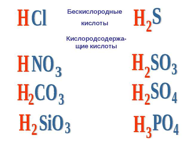 Бескислородные кислоты Кислородсодержа-щие кислоты
