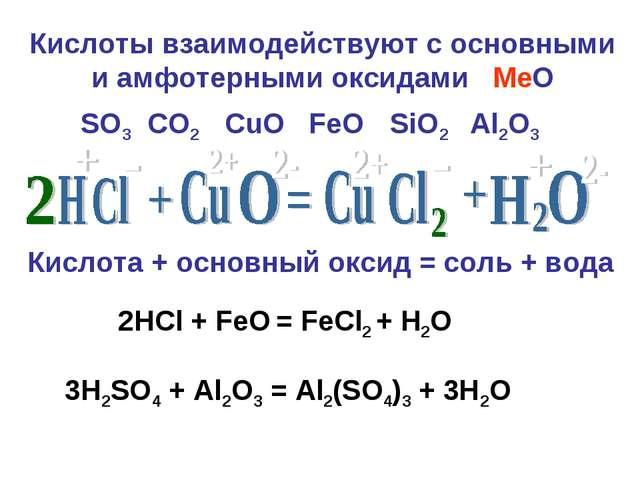 Кислоты взаимодействуют с основными и амфотерными оксидами MeO Кислота + осно...