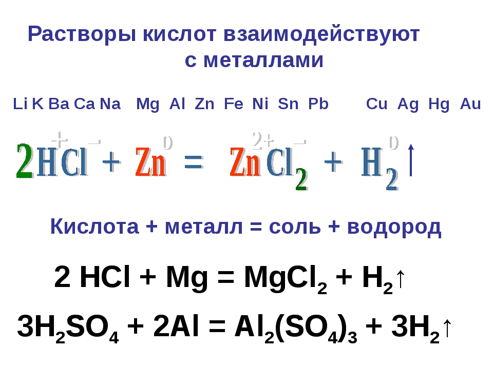 Растворы кислот взаимодействуют с металлами Li K Ba Ca Na H2 Cu Ag Hg Au Mg A...