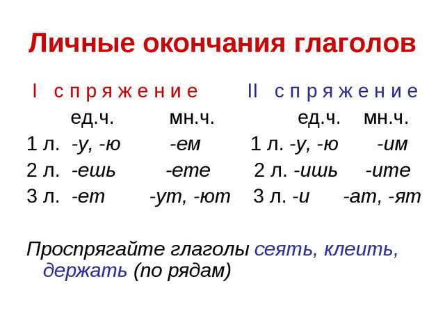 Личные окончания глаголов I с п р я ж е н и е II с п р я ж е н и е ед.ч. мн.ч...