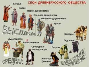 Князья Бояре Верхи духовенства Старшие дружинники Младшие дружинники Купцы Ду