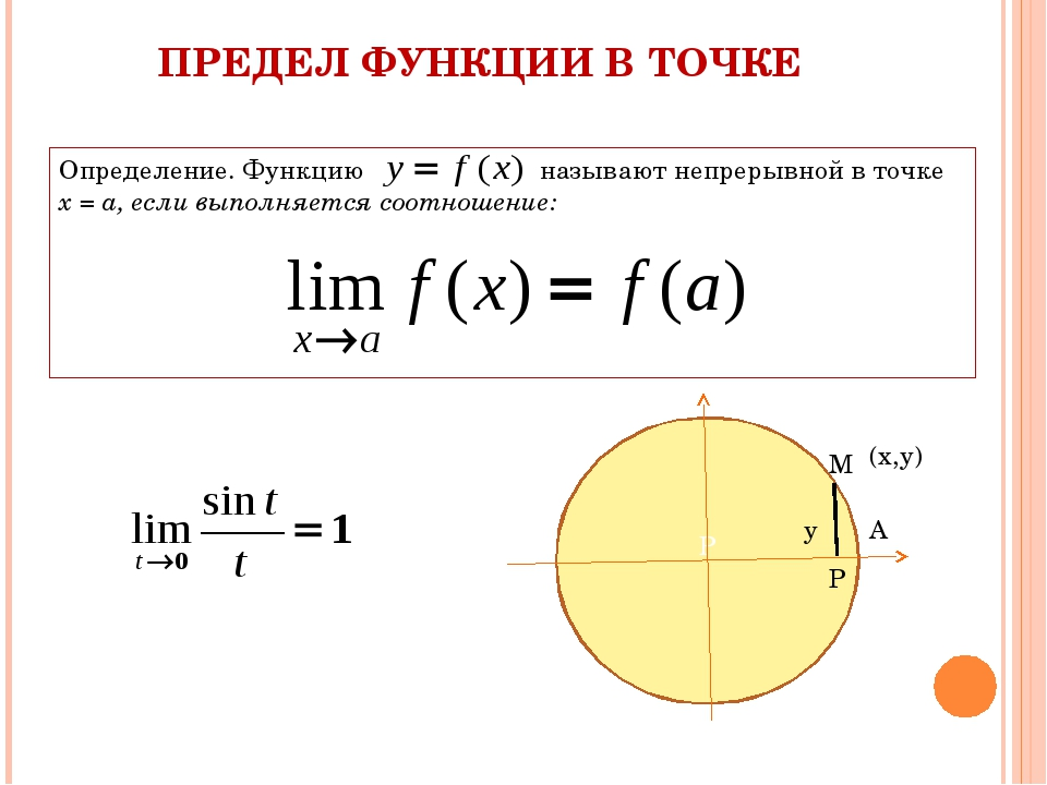 Р ПРЕДЕЛ ФУНКЦИИ В ТОЧКЕ Определение. Функцию называют непрерывной в точке х...