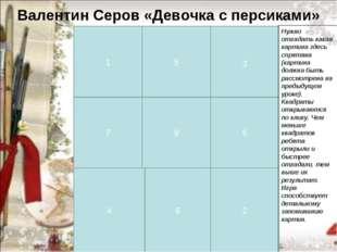 Валентин Серов «Девочка с персиками» 1 2 3 4 5 6 7 8 9 Нужно отгадать какая к