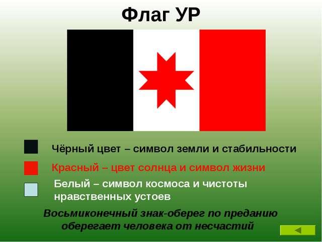Флаг УР Чёрный цвет – символ земли и стабильности Красный – цвет солнца и сим...