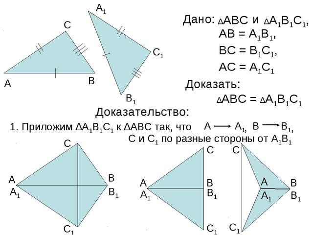 А В С С1 В1 А1 ∆АВС Доказать: ∆АВС = ∆А1В1С1 Доказательство: Приложим ∆А1В1...