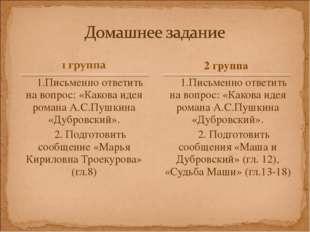 1.Письменно ответить на вопрос: «Какова идея романа А.С.Пушкина «Дубровский».