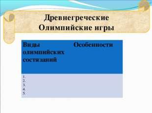 Древнегреческие Олимпийские игры Виды олимпийских состязаний Особенности 1.