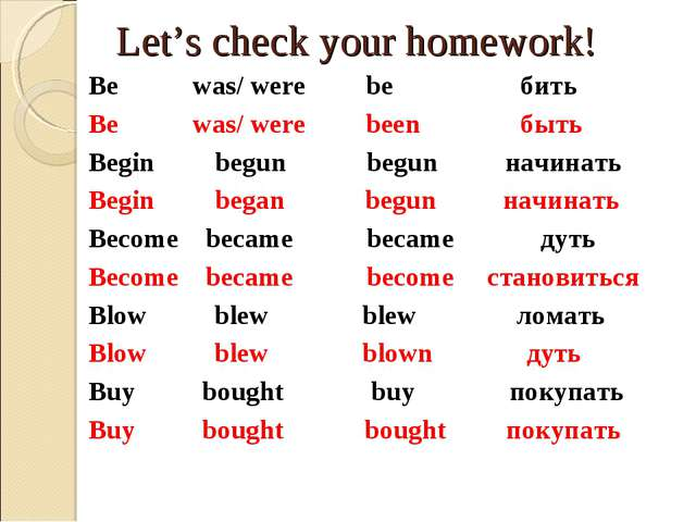 Let's check your homework! Be was/ were be бить Be was/ were been быть Begin...