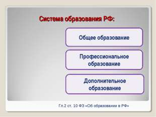 Система образования РФ: Общее образование Профессиональное образование Дополн