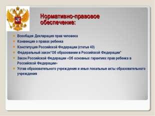 Всеобщая Декларация прав человека Конвенция о правах ребенка Конституция Росс