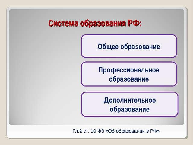 Система образования РФ: Общее образование Профессиональное образование Дополн...