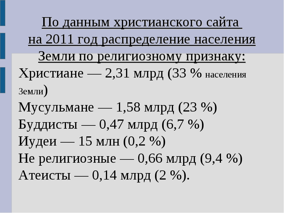 По данным христианского сайта на 2011 год распределение населения Земли по р...