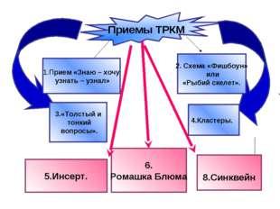 Приемы ТРКМ 2. Схема «Фишбоун» или «Рыбий скелет». 3.«Толстый и тонкий вопрос