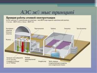 АЭС жұмыс принципі