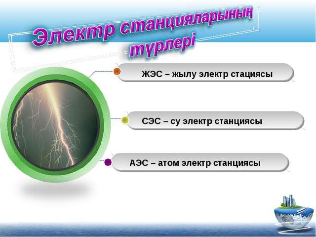 ЖЭС – жылу электр стациясы СЭС – су электр станциясы АЭС – атом электр станци...