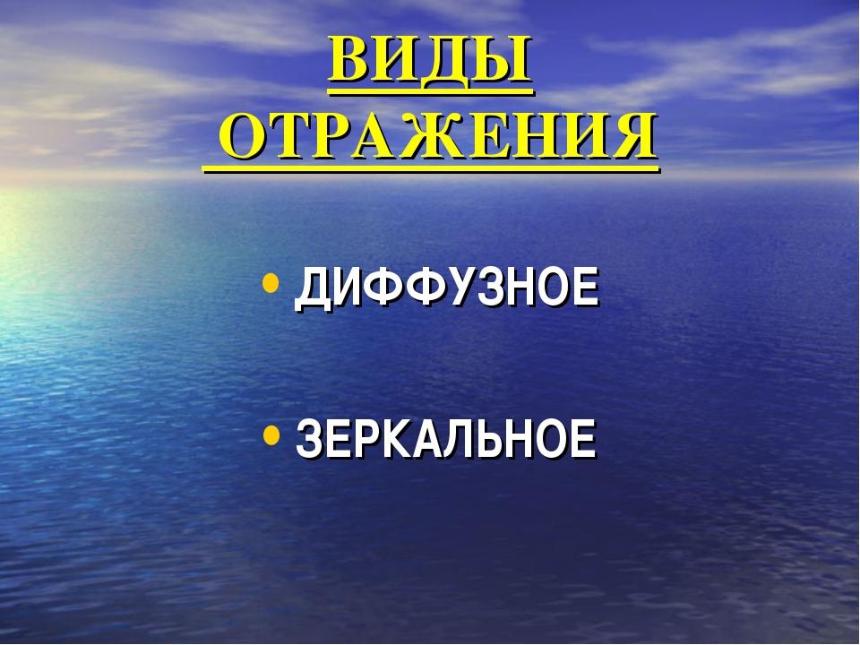 ВИДЫ ОТРАЖЕНИЯ ДИФФУЗНОЕ ЗЕРКАЛЬНОЕ