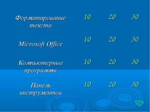 Форматирование текста102030 Microsoft Office102030 Компьютерные програм