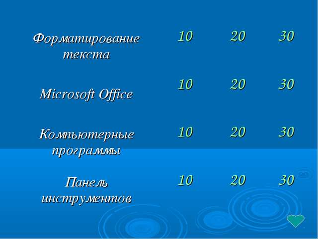 Форматирование текста102030 Microsoft Office102030 Компьютерные програм...