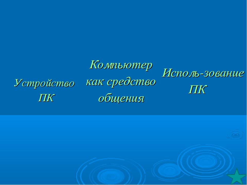 Устройство ПККомпьютер как средство общенияИсполь-зование ПК
